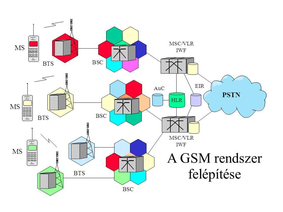 A GSM rendszer felépítése