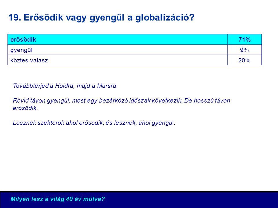 19. Erősödik vagy gyengül a globalizáció