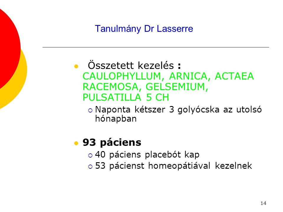 Tanulmány Dr Lasserre Összetett kezelés : CAULOPHYLLUM, ARNICA, ACTAEA RACEMOSA, GELSEMIUM, PULSATILLA 5 CH.