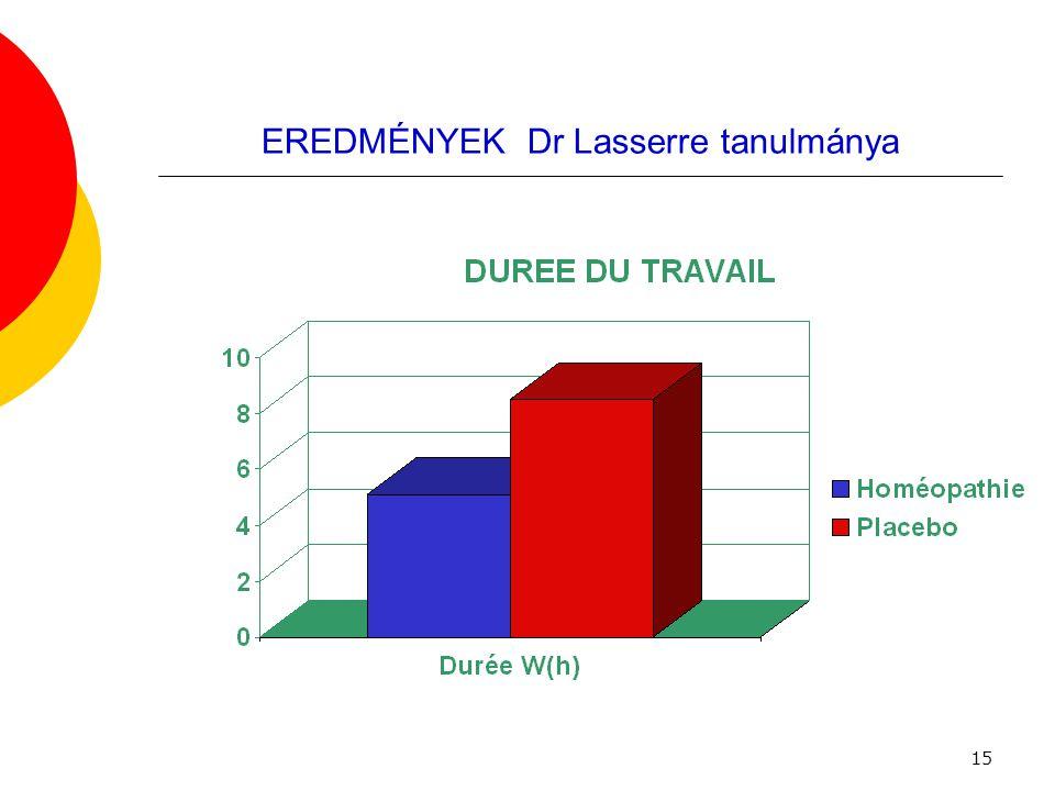 EREDMÉNYEK Dr Lasserre tanulmánya