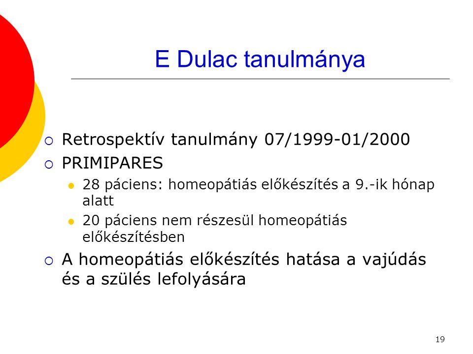 E Dulac tanulmánya Retrospektív tanulmány 07/1999-01/2000 PRIMIPARES