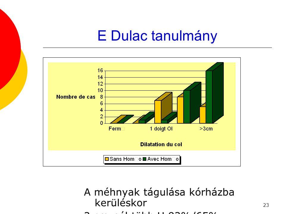 E Dulac tanulmány A méhnyak tágulása kórházba kerüléskor