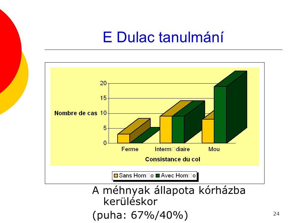 E Dulac tanulmání A méhnyak állapota kórházba kerüléskor