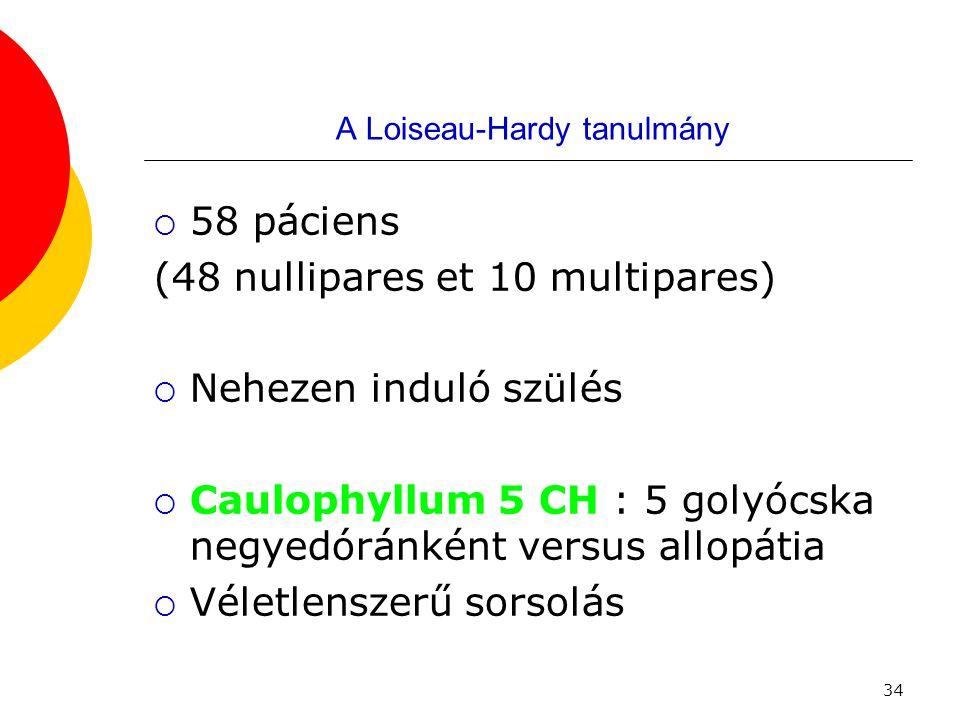 A Loiseau-Hardy tanulmány