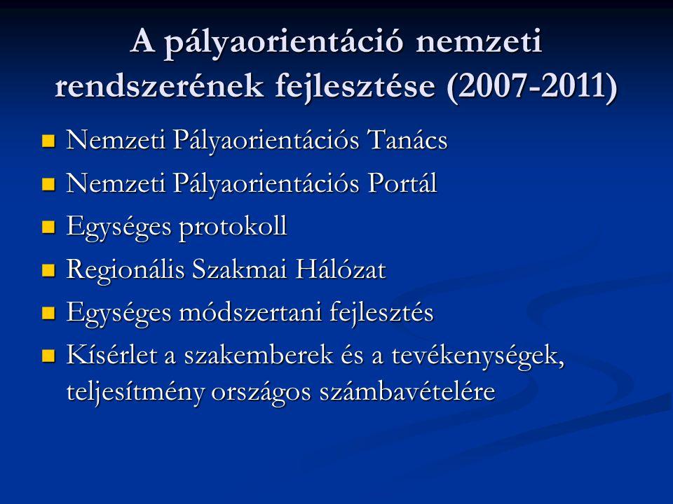 A pályaorientáció nemzeti rendszerének fejlesztése (2007-2011)