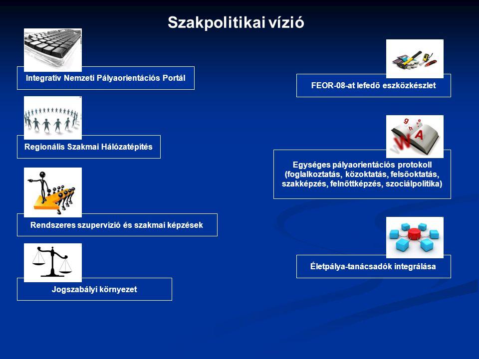 Szakpolitikai vízió Integratív Nemzeti Pályaorientációs Portál