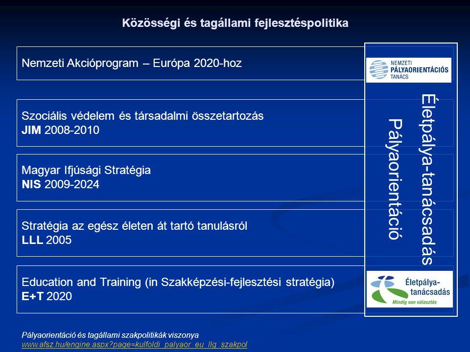 Közösségi és tagállami fejlesztéspolitika