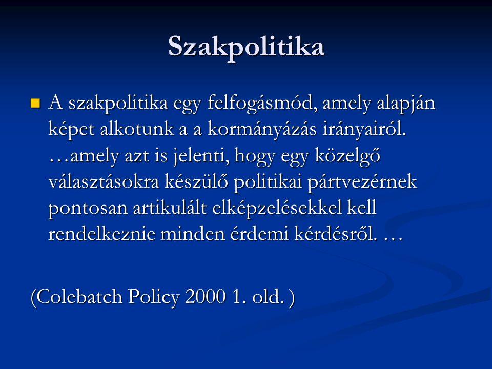 Szakpolitika