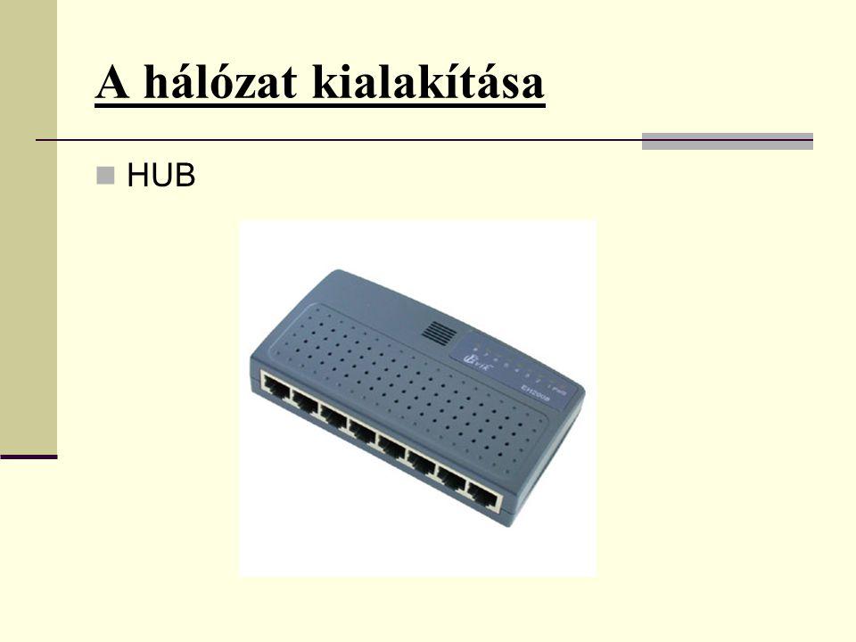 A hálózat kialakítása HUB