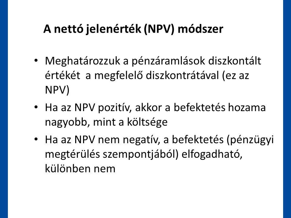 A nettó jelenérték (NPV) módszer