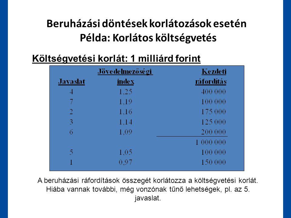 Beruházási döntések korlátozások esetén Példa: Korlátos költségvetés