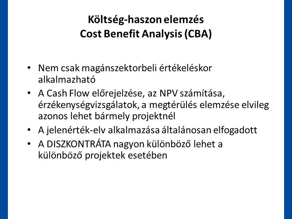 Költség-haszon elemzés Cost Benefit Analysis (CBA)