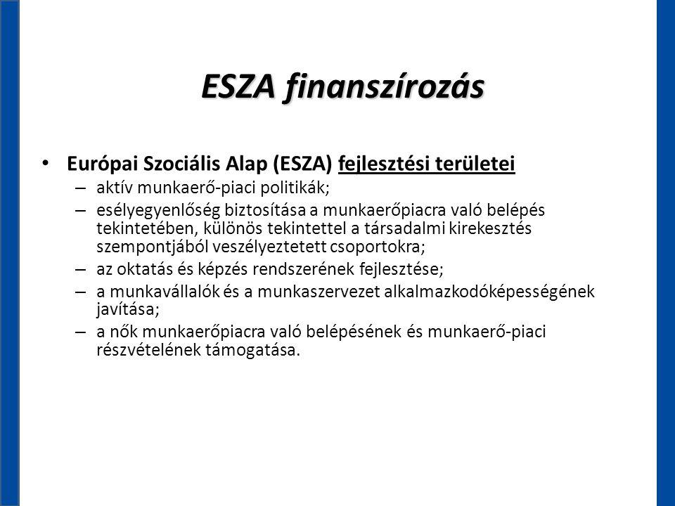 ESZA finanszírozás Európai Szociális Alap (ESZA) fejlesztési területei