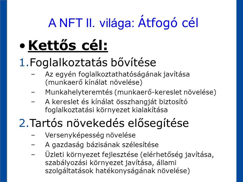 A NFT II. világa: Átfogó cél