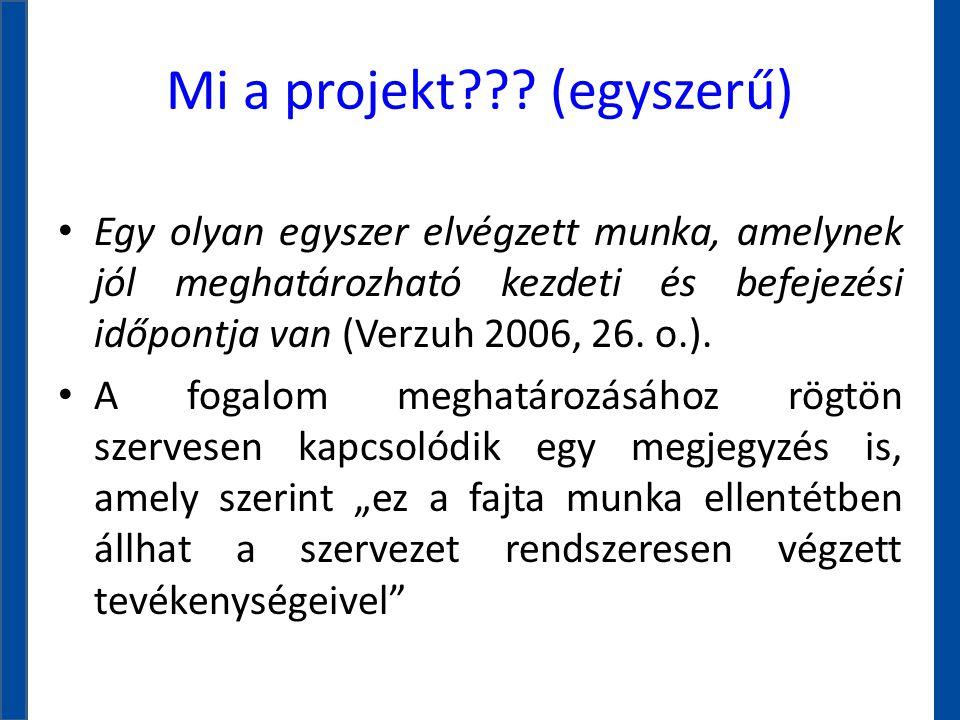 Mi a projekt (egyszerű)