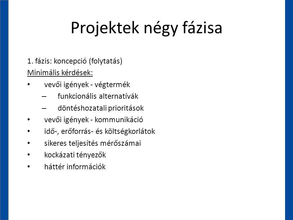 Projektek négy fázisa 1. fázis: koncepció (folytatás)