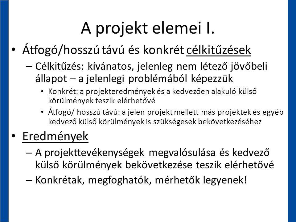 A projekt elemei I. Átfogó/hosszú távú és konkrét célkitűzések