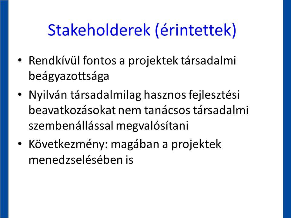 Stakeholderek (érintettek)
