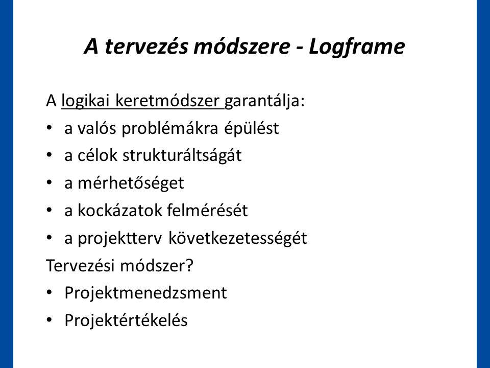 A tervezés módszere - Logframe