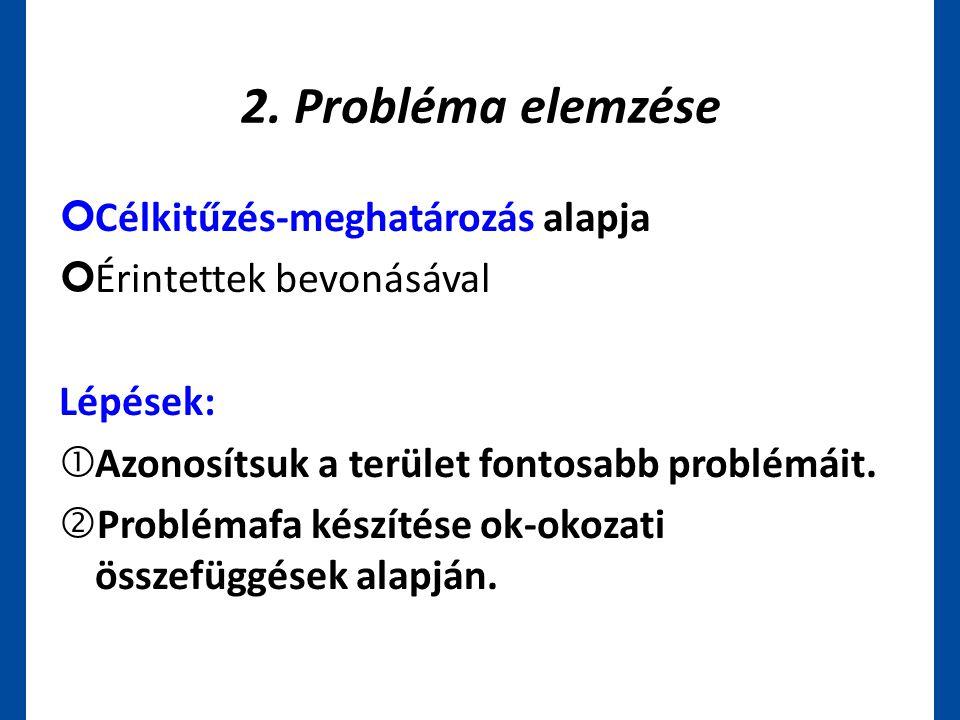 2. Probléma elemzése Célkitűzés-meghatározás alapja