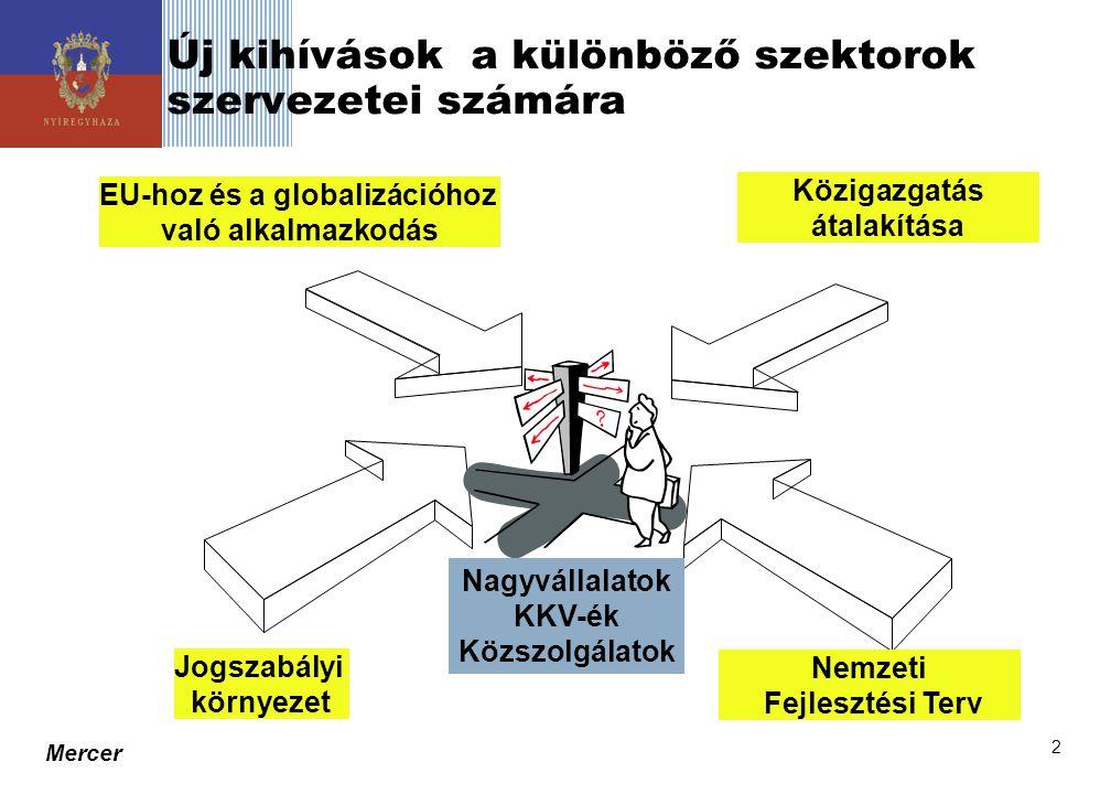 Új kihívások a különböző szektorok szervezetei számára