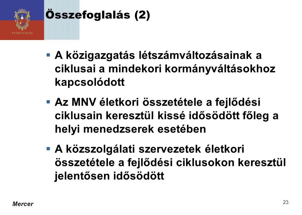 Összefoglalás (2) A közigazgatás létszámváltozásainak a ciklusai a mindekori kormányváltásokhoz kapcsolódott.