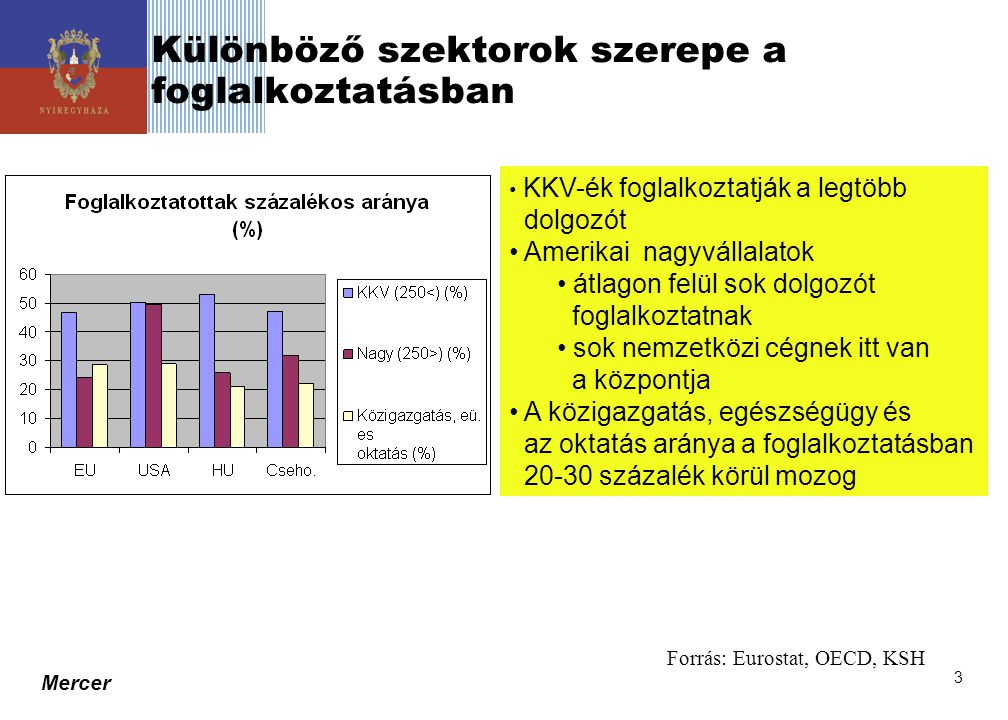 Különböző szektorok szerepe a foglalkoztatásban