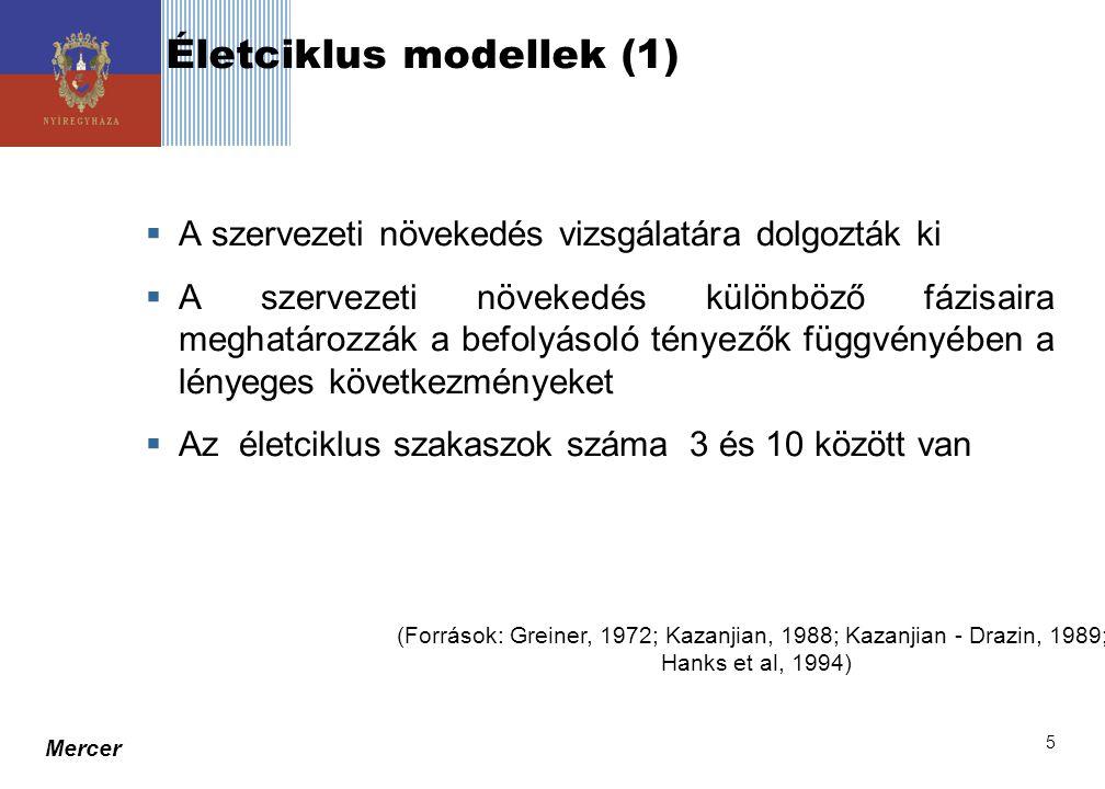 Életciklus modellek (1)