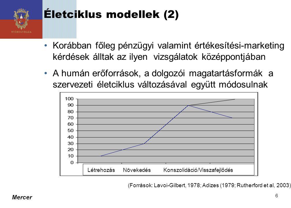 Életciklus modellek (2)
