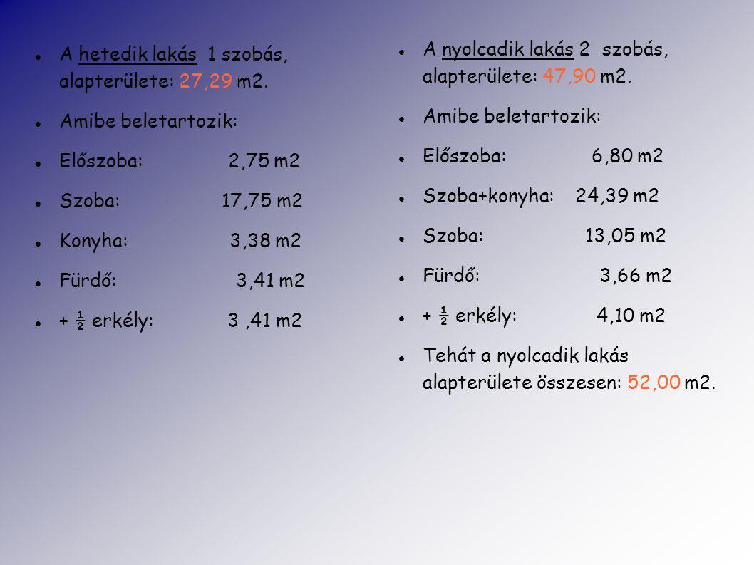 A hetedik lakás 1 szobás, alapterülete: 27,29 m2.