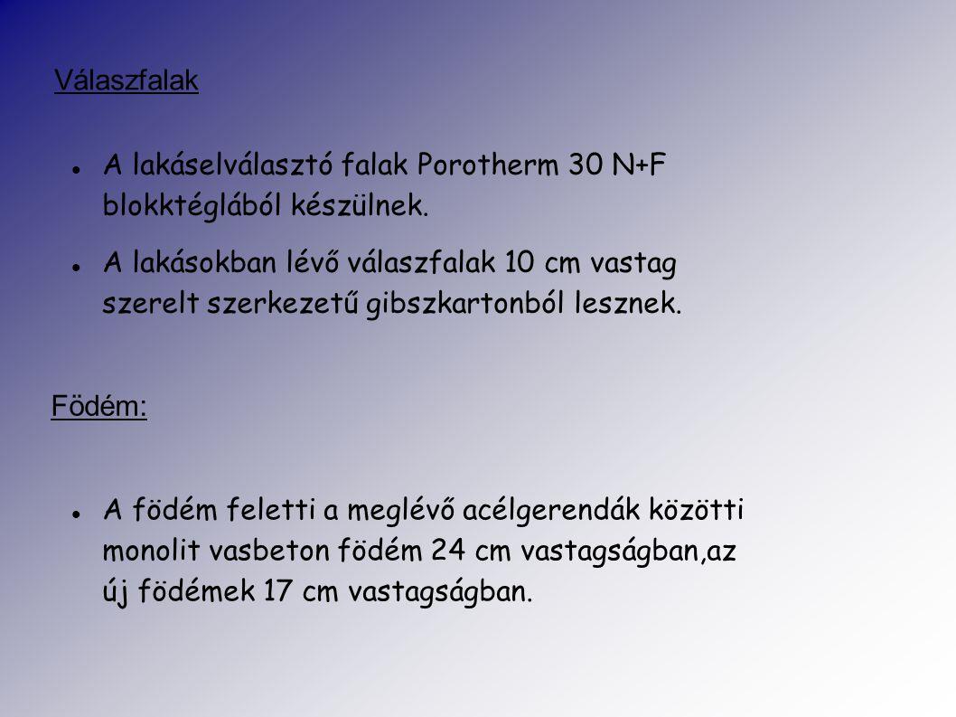 Válaszfalak A lakáselválasztó falak Porotherm 30 N+F blokktéglából készülnek.