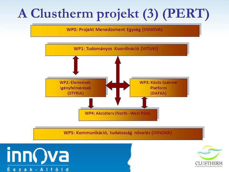A Clustherm projekt (3) (PERT)