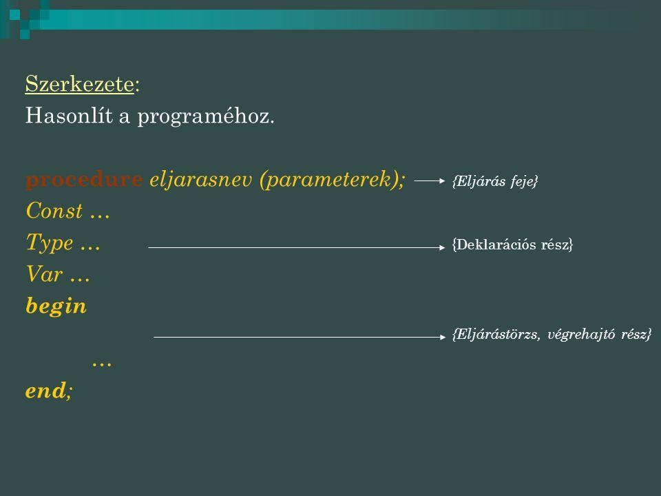 Szerkezete: Hasonlít a programéhoz. procedure eljarasnev (parameterek); {Eljárás feje} Const …