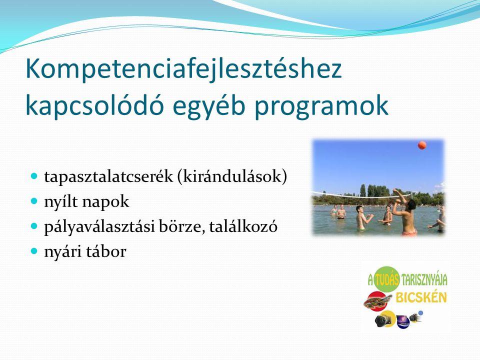 Kompetenciafejlesztéshez kapcsolódó egyéb programok