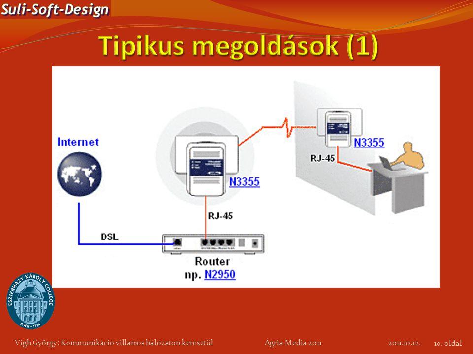 Tipikus megoldások (1) Vigh György: Kommunikáció villamos hálózaton keresztül Agria Media 2011.