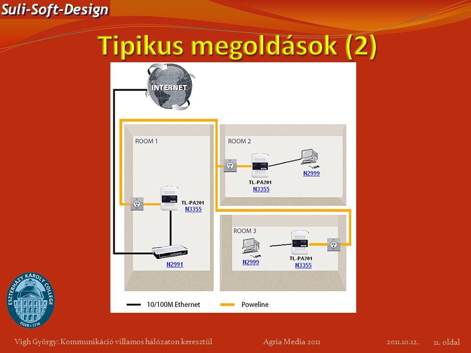 Tipikus megoldások (2) Vigh György: Kommunikáció villamos hálózaton keresztül Agria Media 2011.