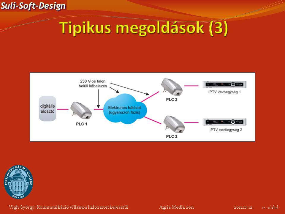 Tipikus megoldások (3) Vigh György: Kommunikáció villamos hálózaton keresztül Agria Media 2011.