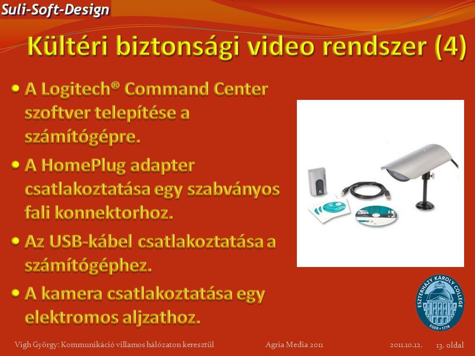Kültéri biztonsági video rendszer (4)