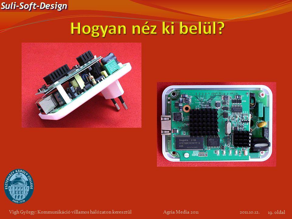 Hogyan néz ki belül Vigh György: Kommunikáció villamos hálózaton keresztül Agria Media 2011.