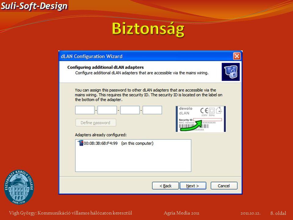 Biztonság Vigh György: Kommunikáció villamos hálózaton keresztül Agria Media 2011.