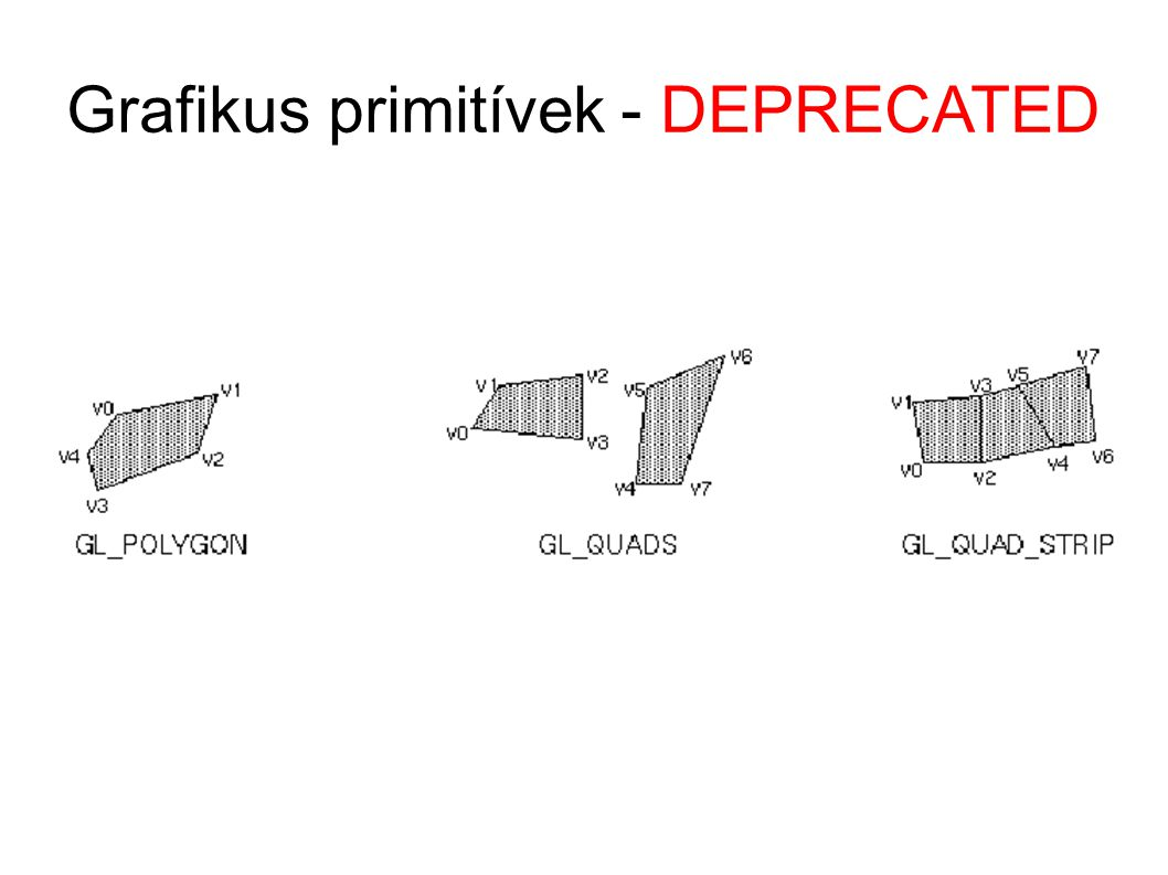 Grafikus primitívek - DEPRECATED