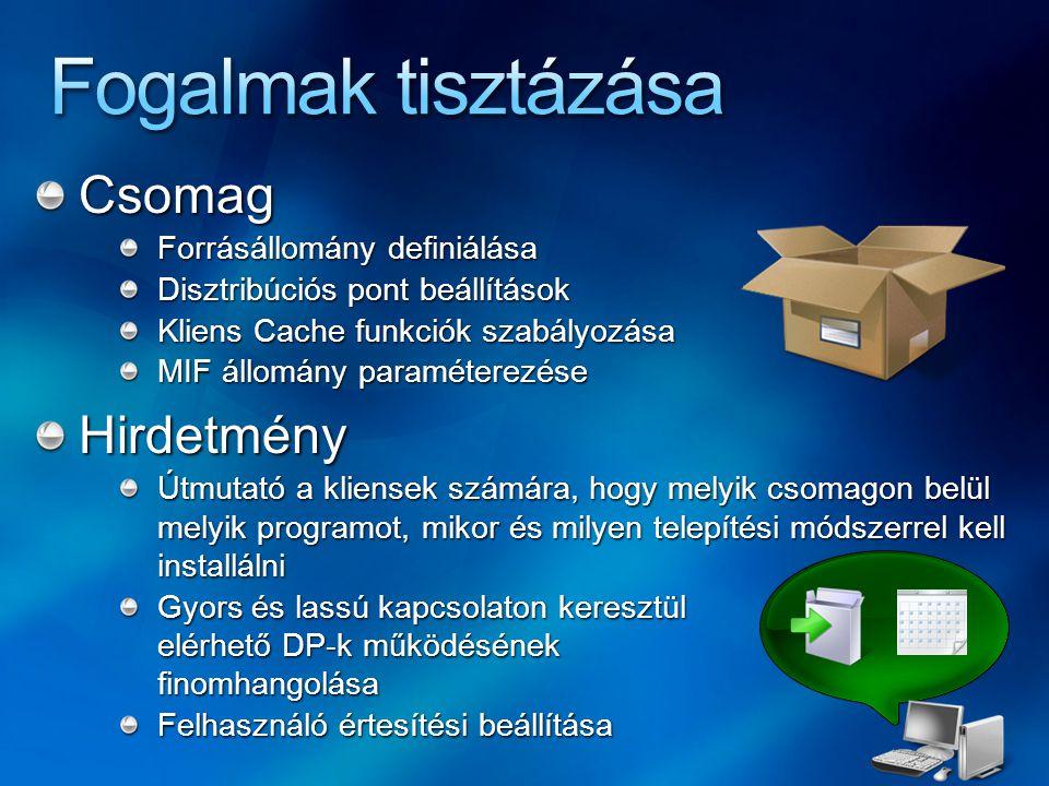 Fogalmak tisztázása Csomag Hirdetmény Forrásállomány definiálása