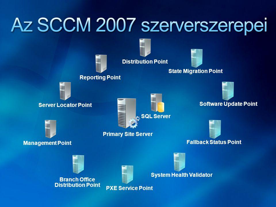Az SCCM 2007 szerverszerepei