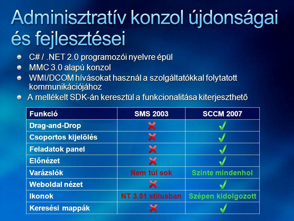 Adminisztratív konzol újdonságai és fejlesztései