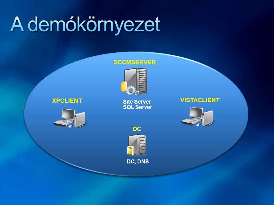 A demókörnyezet SCCMSERVER XPCLIENT VISTACLIENT DC Site Server