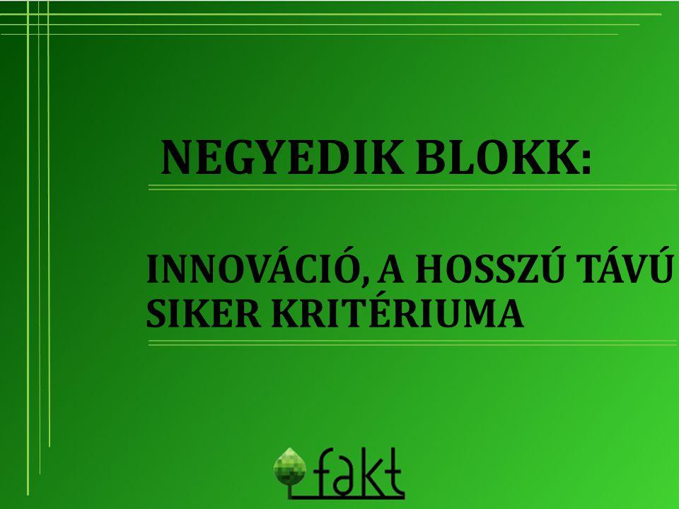 Negyedik blokk: Innováció, a hosszú távú siker kritériuma