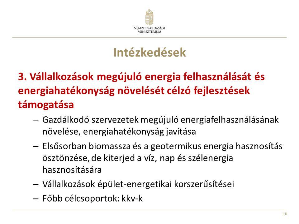 Intézkedések 3. Vállalkozások megújuló energia felhasználását és energiahatékonyság növelését célzó fejlesztések támogatása.