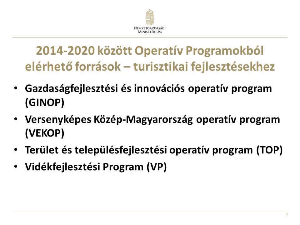 2014-2020 között Operatív Programokból elérhető források – turisztikai fejlesztésekhez