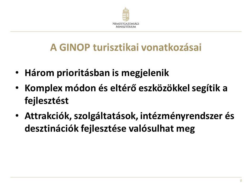 A GINOP turisztikai vonatkozásai