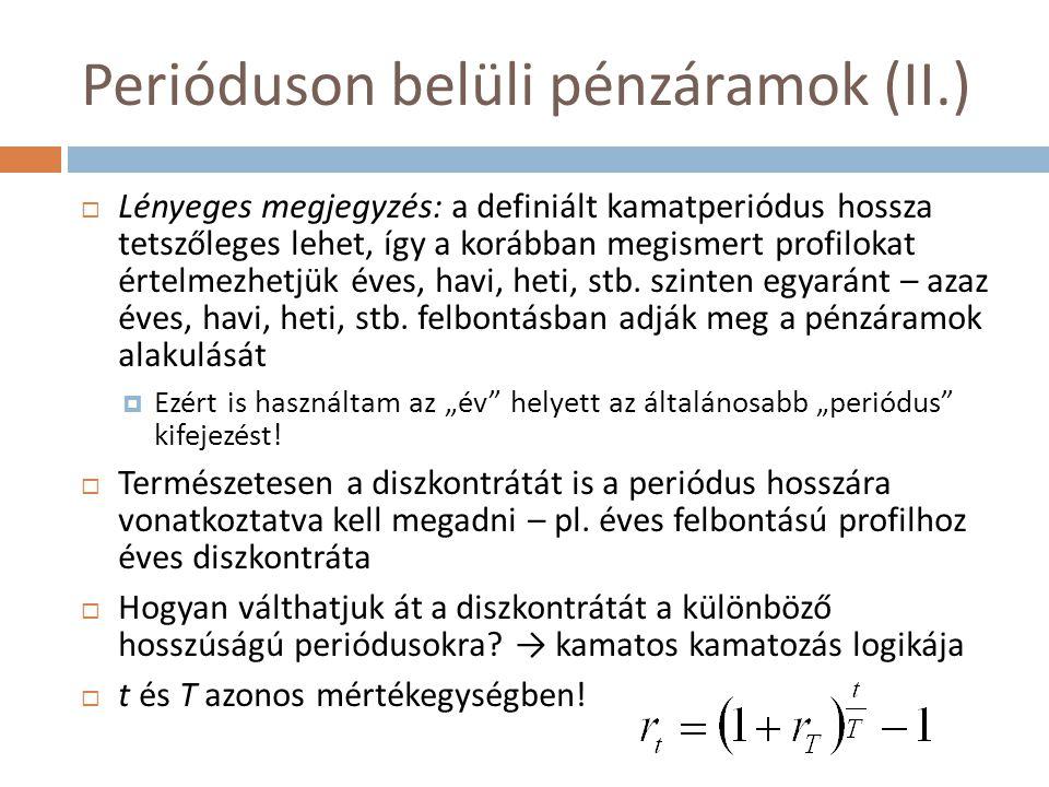 Perióduson belüli pénzáramok (II.)